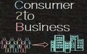 C2b: Entenda Essa Categoria Do E Commerce! Notícias E Artigos Contábeis - Contabilidade no Piauí | Império Contábil